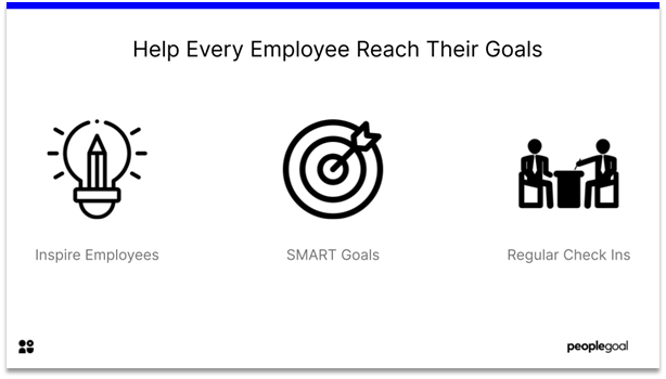 Connected Employees - help every employee reach their goals