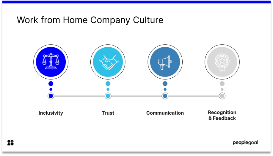 work from home company culture