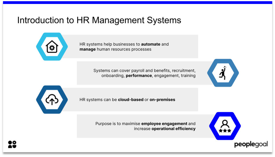 introduction to hr systems