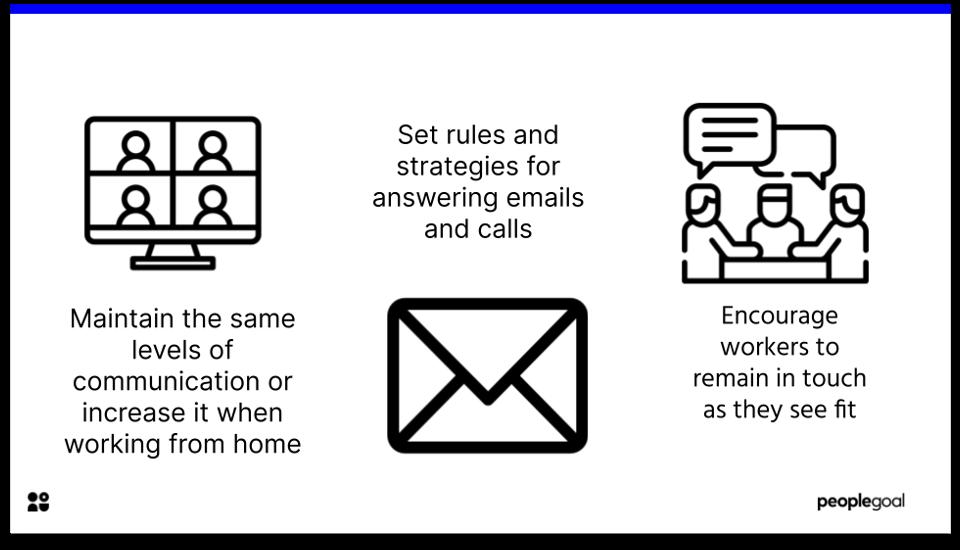telecommuting - communication
