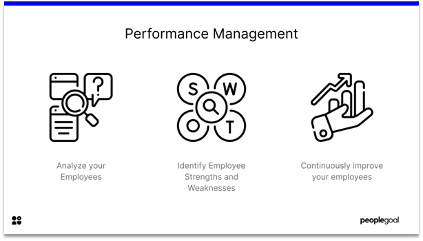 High Performing Teams - performance management