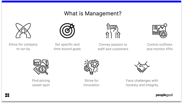 management - what is management