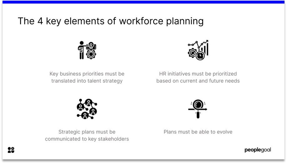 key elements of strategic workforce planning