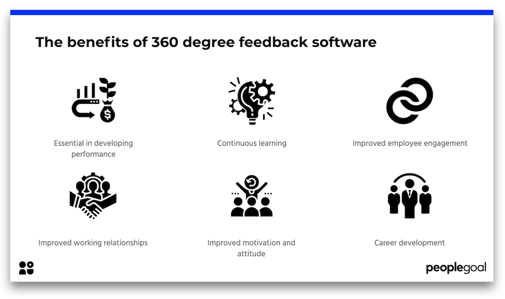 benefits of 360 degree feedback software
