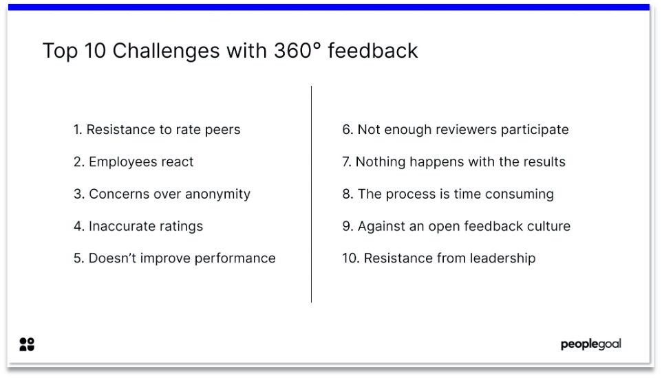 top 10 challenges with 360 feedback