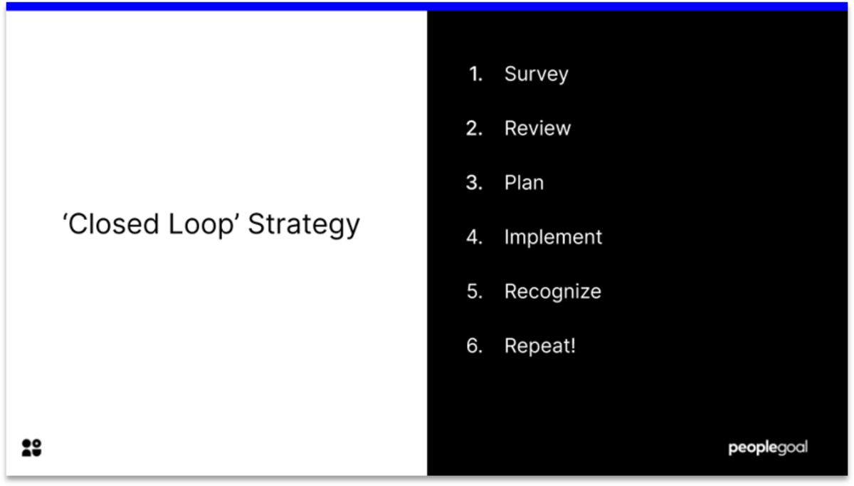 'Closed Loop' Strategy for Employee Engagement Surveys