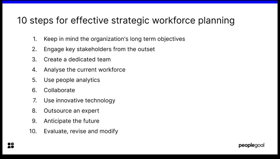 10 steps for effective strategic workforce planning
