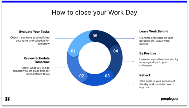 Effective at Work - how to close your work day