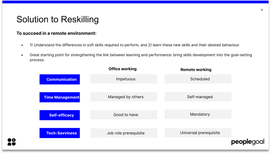 goal setting remotely solution to reskilling