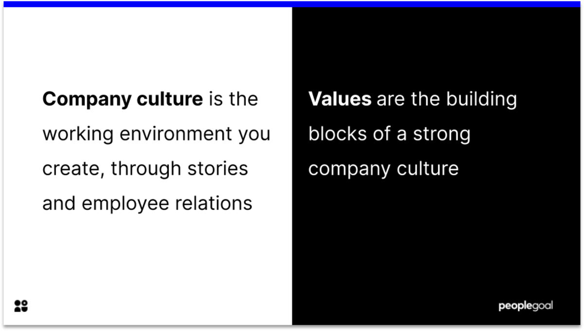 Difference between Company Culture and Values
