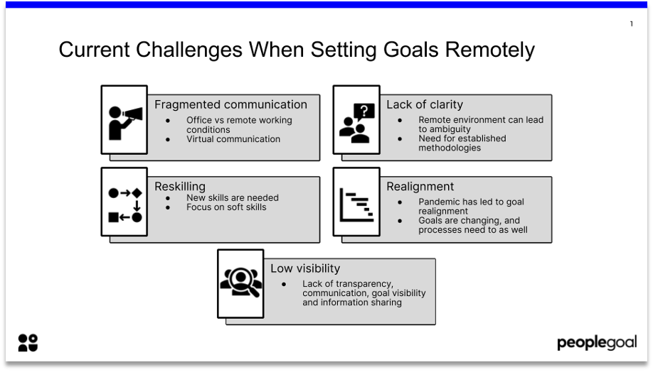 goal setting remotely challenges