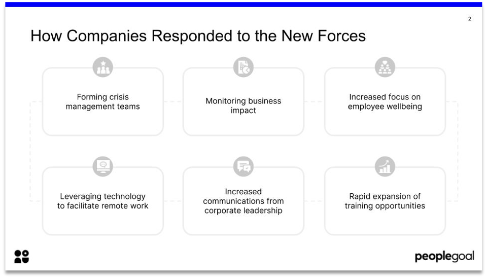 top hr trends 2021 how companies responded to the new forces