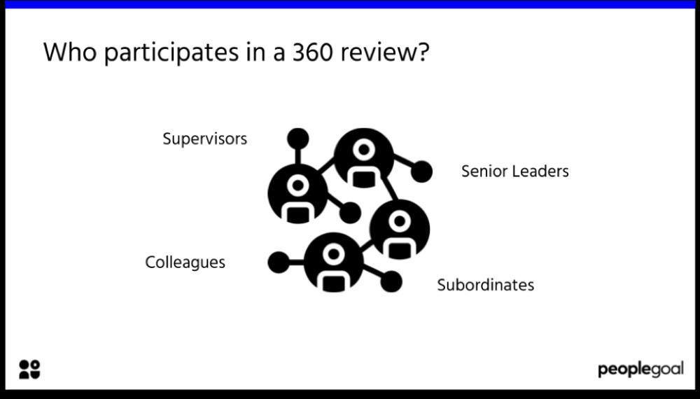 360 Review Participants