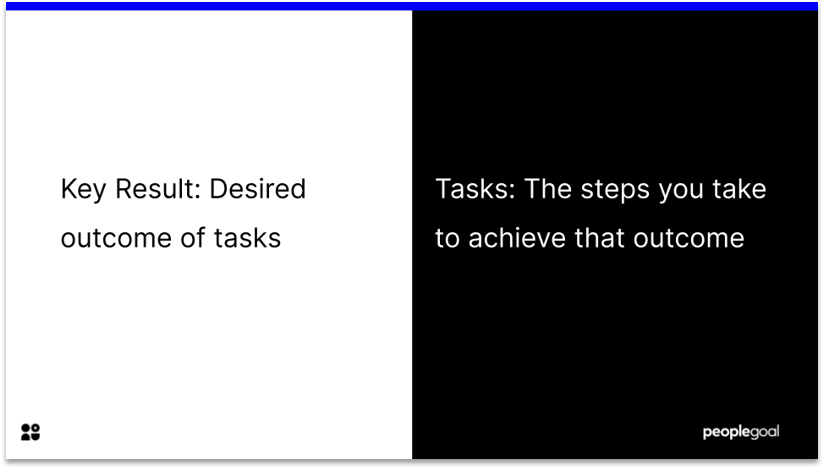 Objectives and Key Results and Tasks