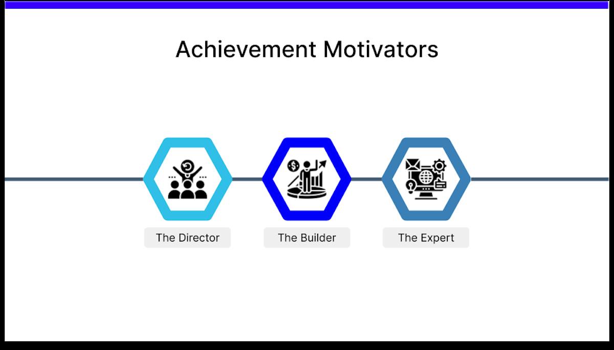 expectancy theory achievement motivators