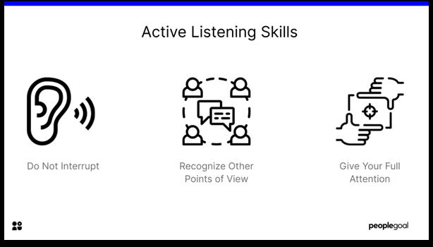Communication - Active Listening Skills