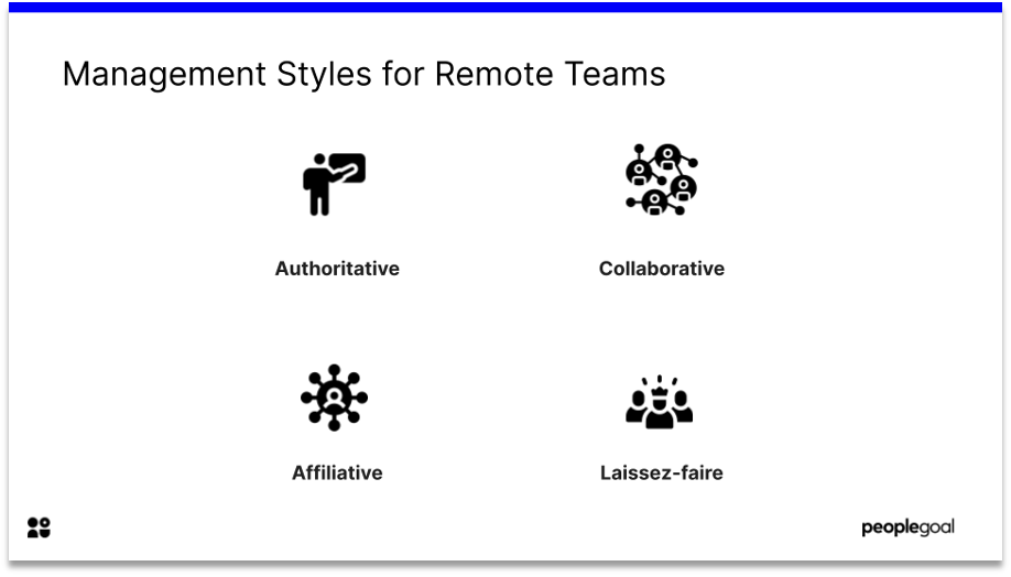 work from home management styles