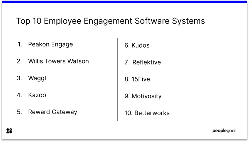 top 10 employee engagement software systems