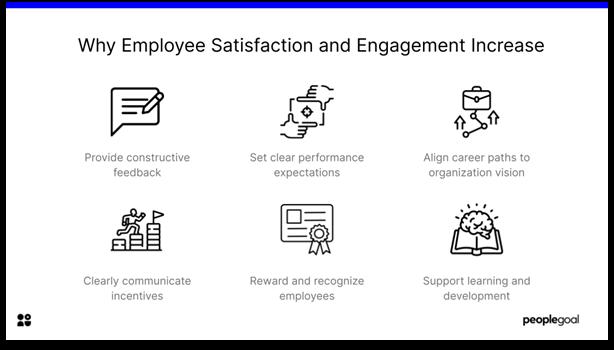 Employee Evaluation Methods - why employee satisfaction and engagement increase