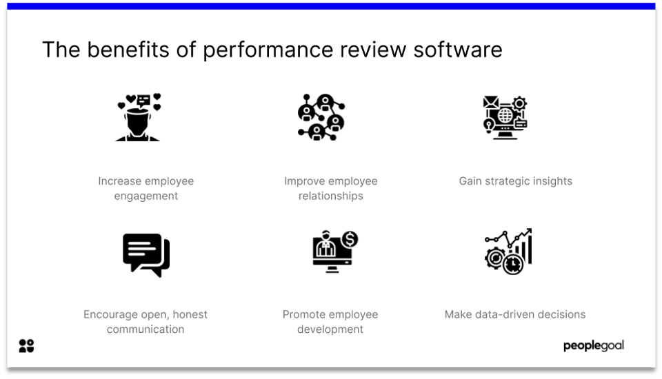 the benefits of performance reviews software