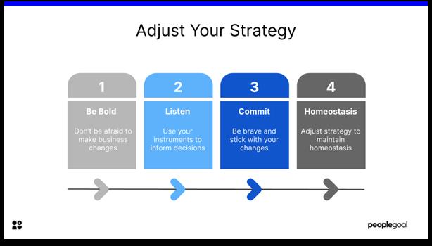 Homeostasis - adjust your strategy