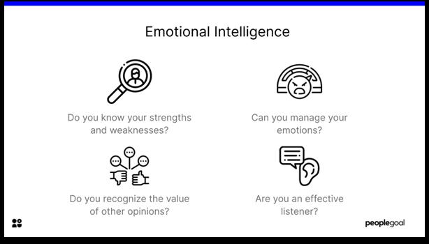Self-Evaluation - Emotional Intelligence