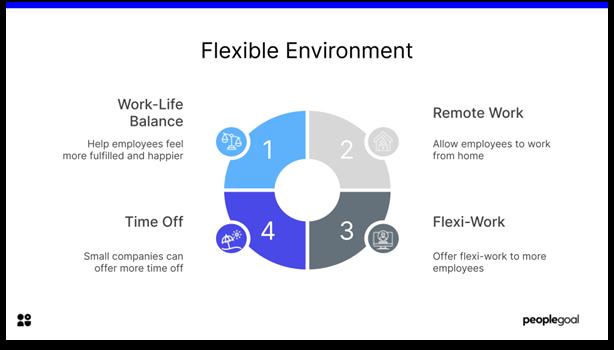Employee Engagement - flexible environment