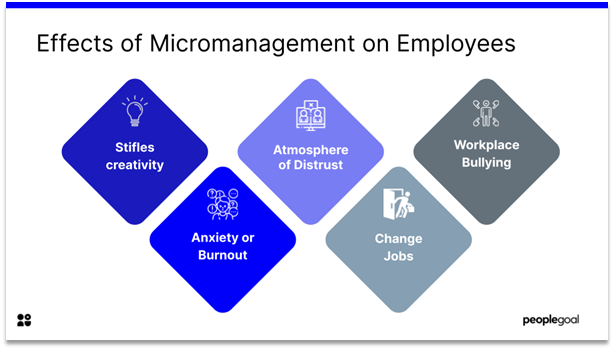 effect of micromanagement on employee