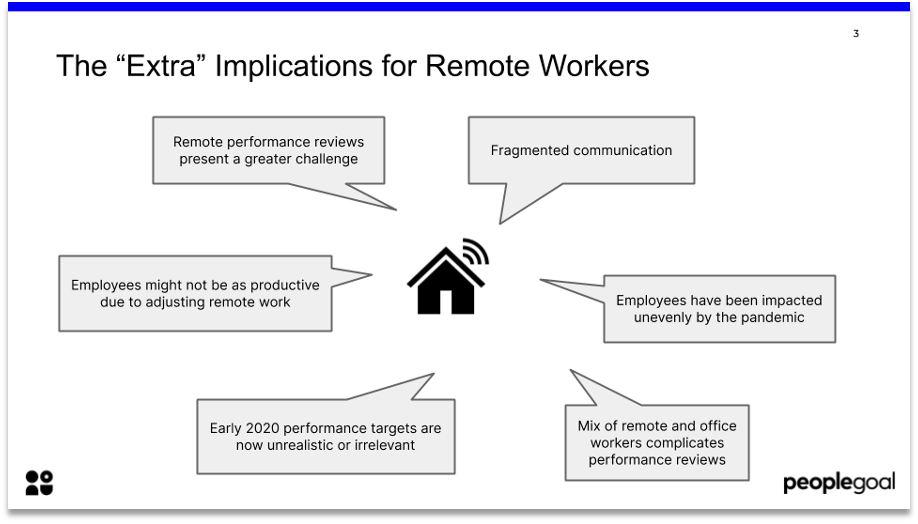 extra implications remote performance reviews