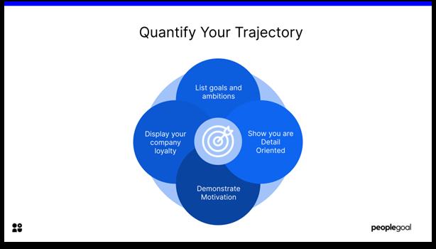 career goals - quantify your trajectory