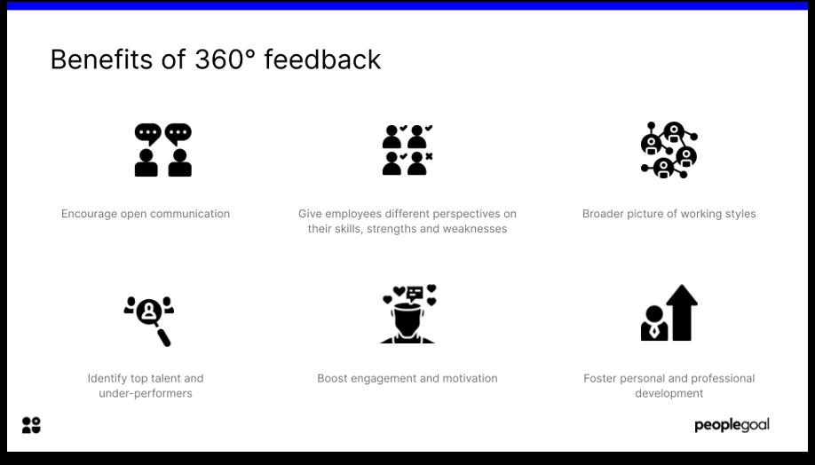 benefits of 360 feedback