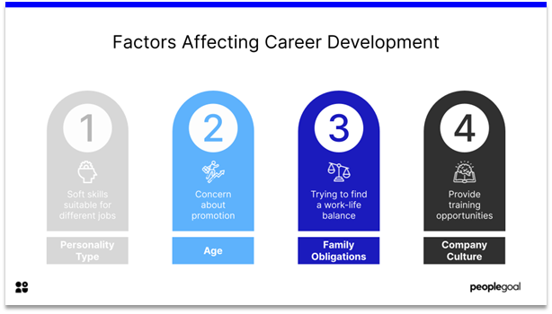 Career Development - factors affecting career development