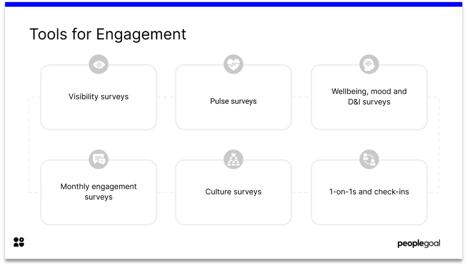 Tools for continuous engagement