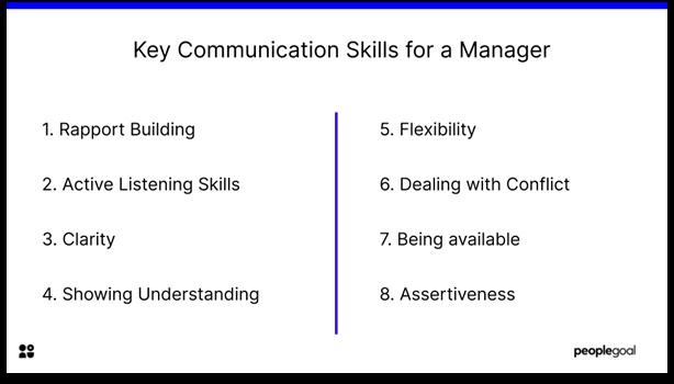 Communication - Key Communication Skills for a Manager