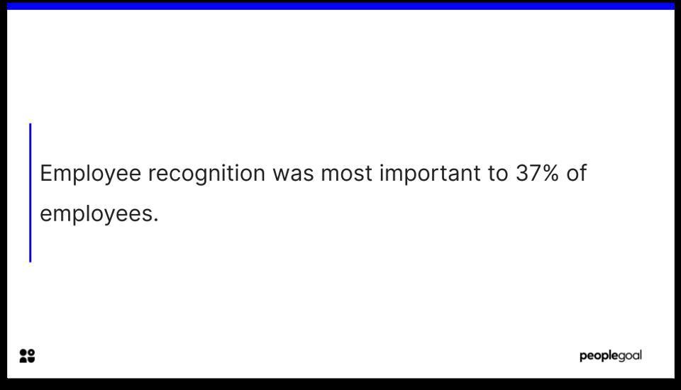 employee relations 37%