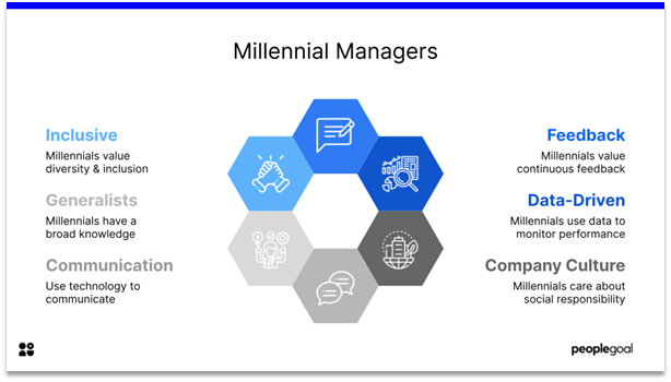 Leadership Styles - millenial managers