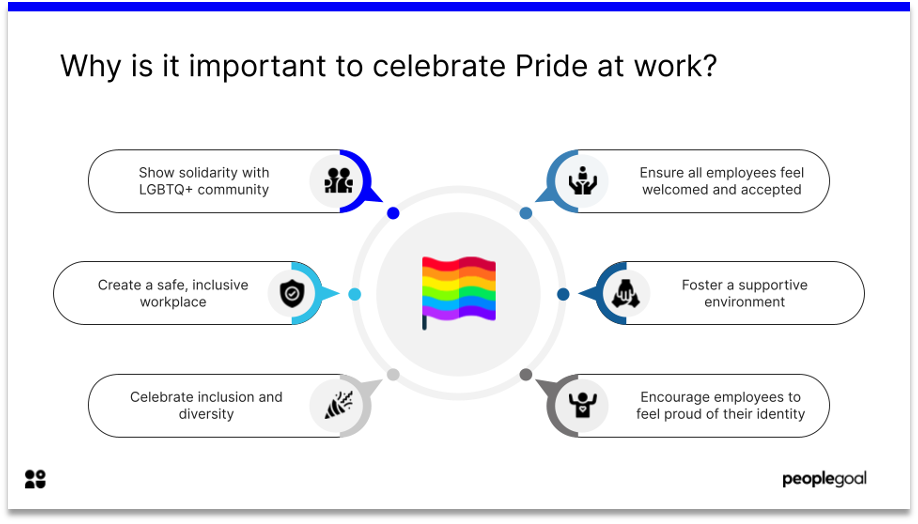 why is it important to celebrate pride month at work