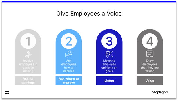 Employee Engagement - give employees a voice