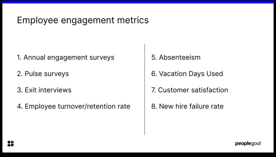 benchmarking engagement survey metrics employee engagement metrics
