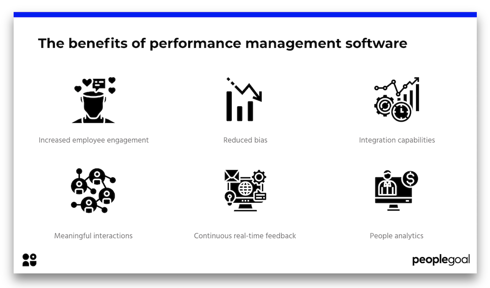 The benefits of continuous performance management software