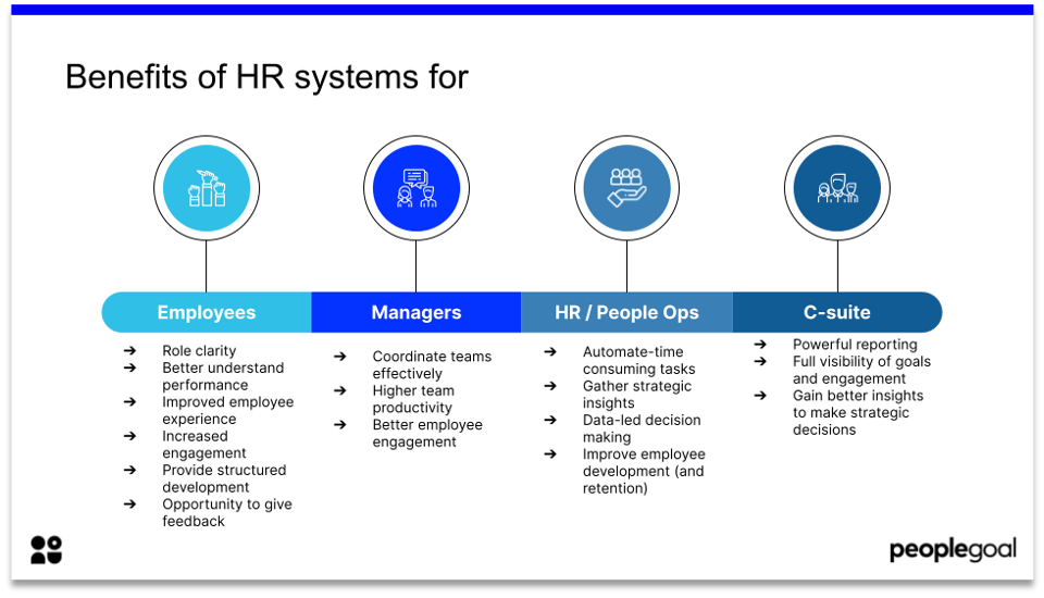 benefits of implementing an hr system