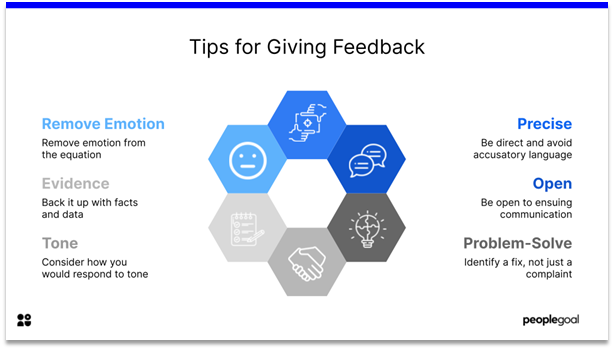 Manager Feedback - tips for giving feedback