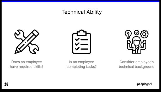 Key Performance Indicators - technical ability