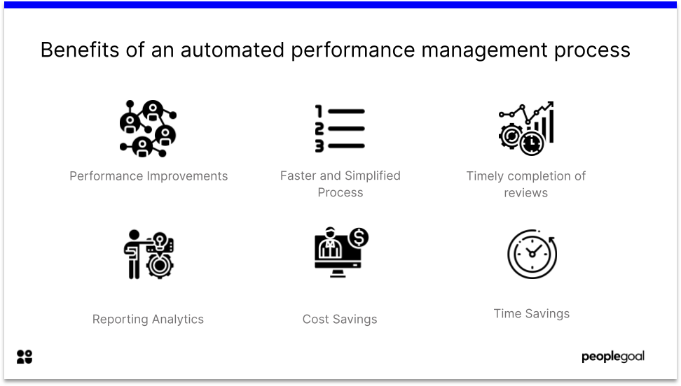 Benefits of an automated performance management process