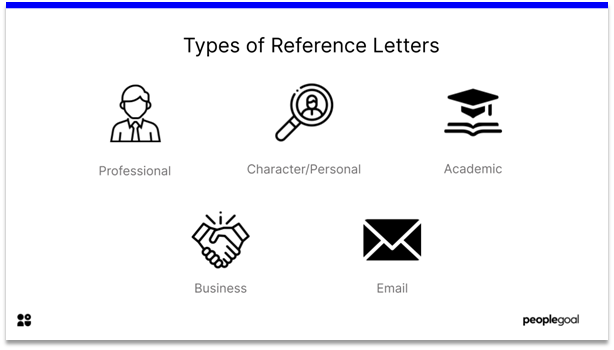 types of reference letter