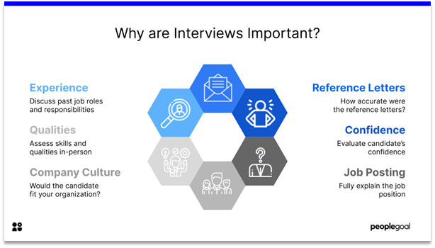 Interview Questions - importance