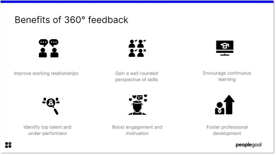 360 feedback benefits