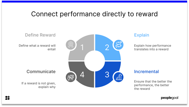 Job Enrichment - connect performance to reward