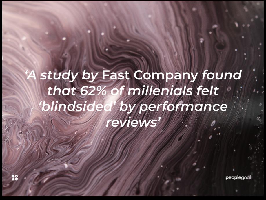 Millennials on performance reviews