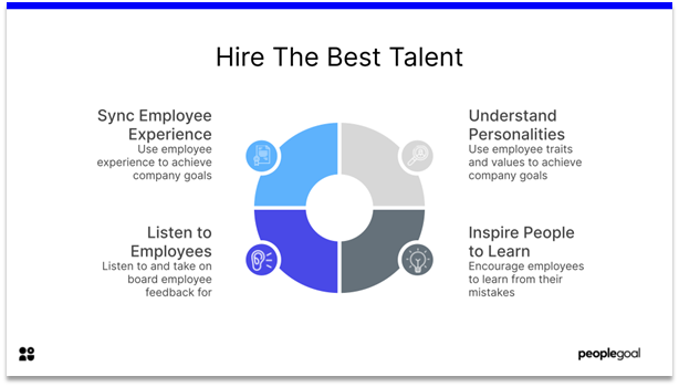 Connected Employees - hire the best talent